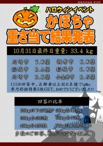 POP イベント 10月 ハロウィン カボチャ重さクイズ 結果発表2017